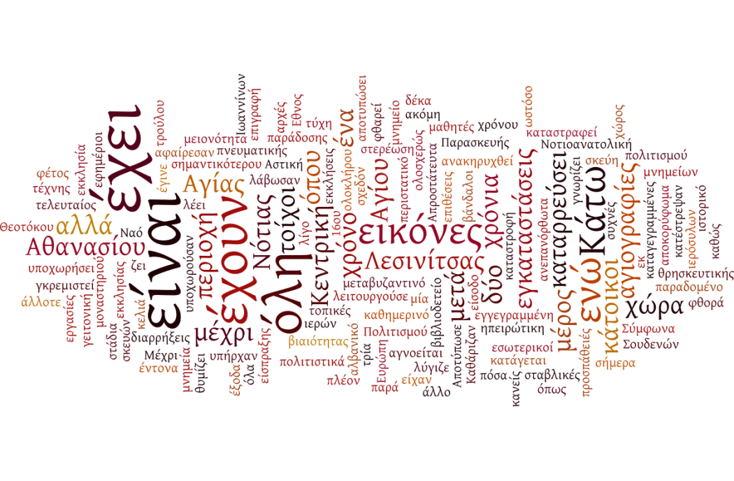 A word cloud of Greek words from a newspaper article