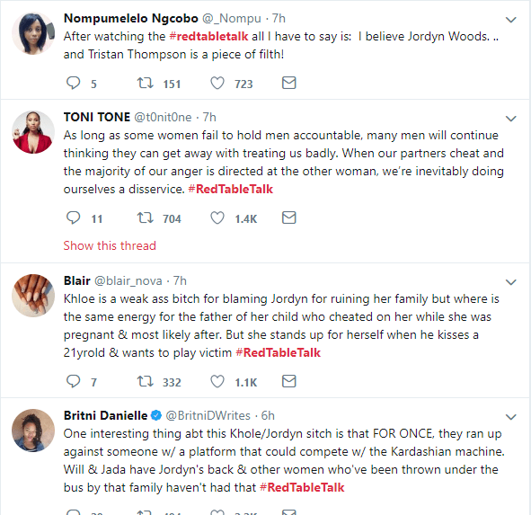 Check out Twitter reactions to Jordyn Woods