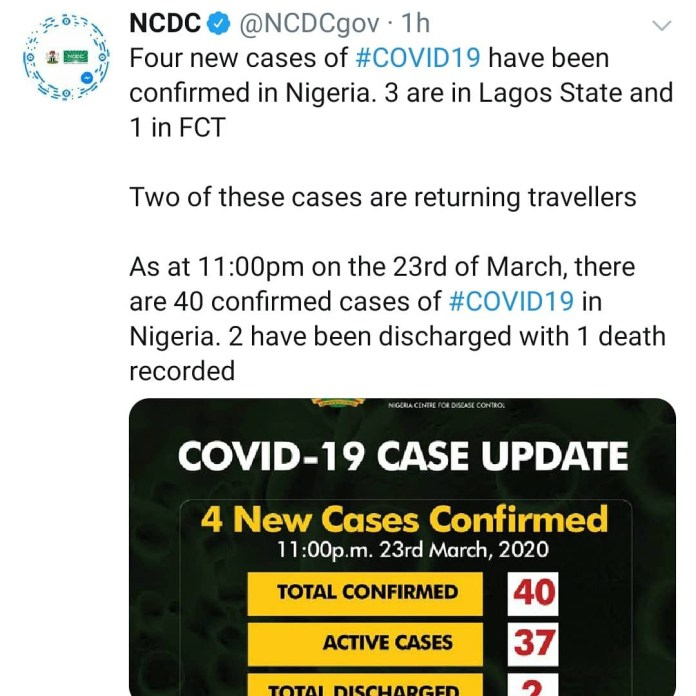 Four new cases of Coronavirus confirmed in Lagos and Abuja