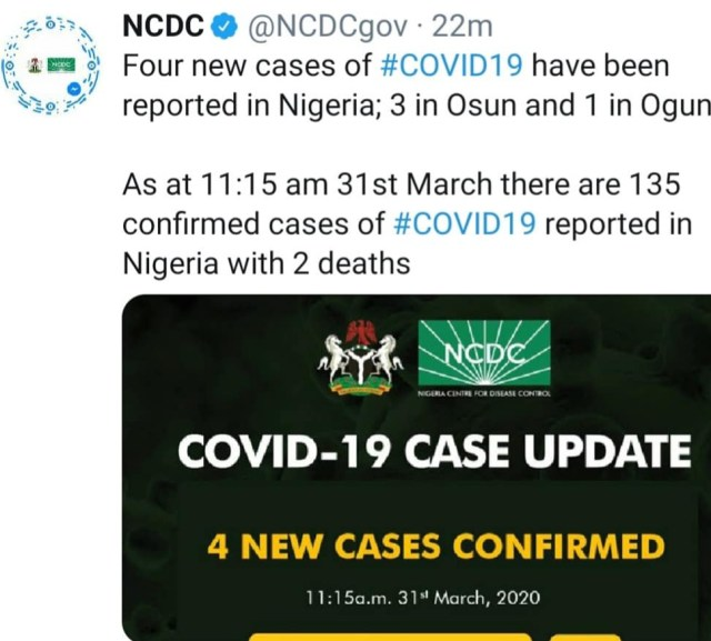 Four new cases of Coronavirus confirmed in Ogun and Osun