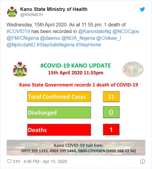 Kano records first Coronavirus death