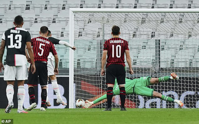 Juventus 0-0 Milan (1-1 agg): Juve make it to Coppa Italia final despite Cristiano Ronaldo