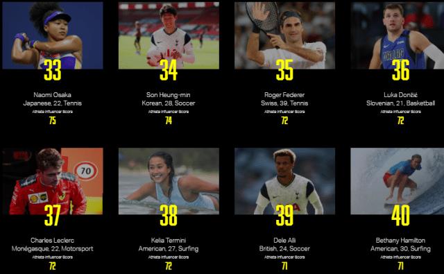 Lionel Messi nommé le monde