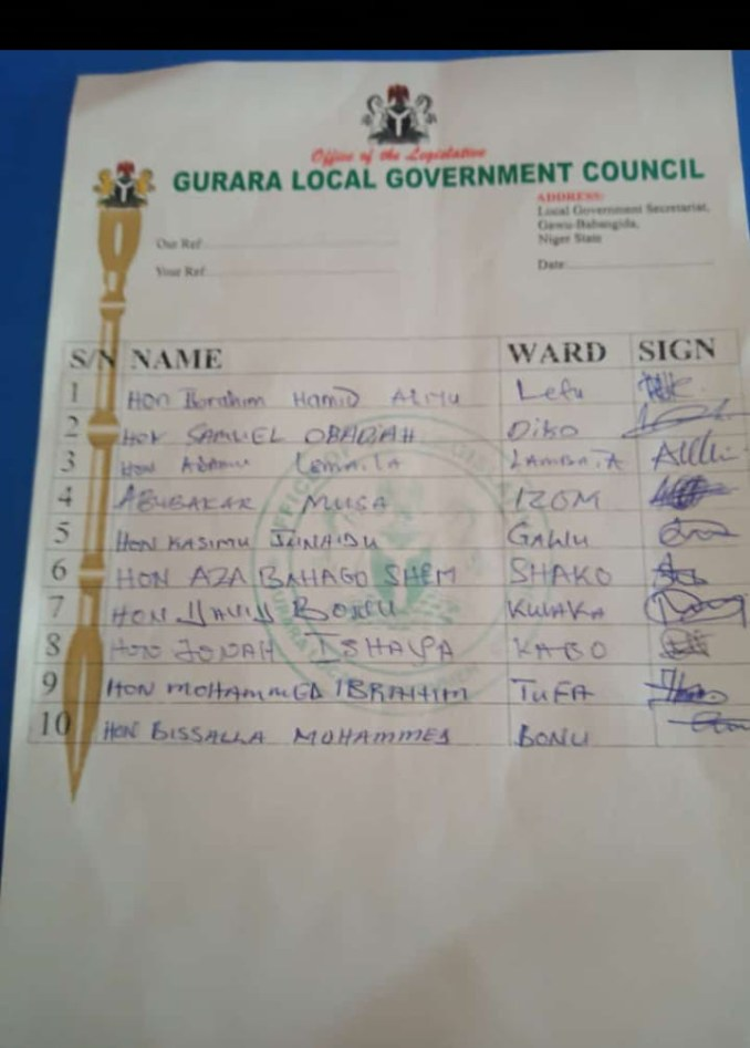 Councillors suspend Niger State LG chairman over alleged financial impropriety, embezzlement