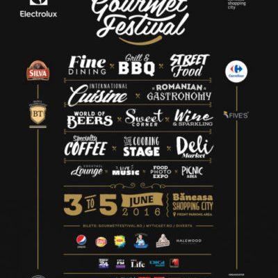 Tot ce trebuie sa stii despre Bucharest Gourmet Festival !