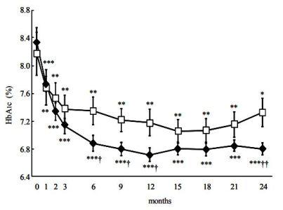 Imai graph 2