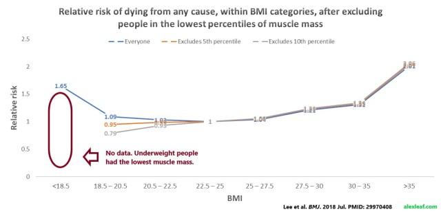 Muscle_mortality