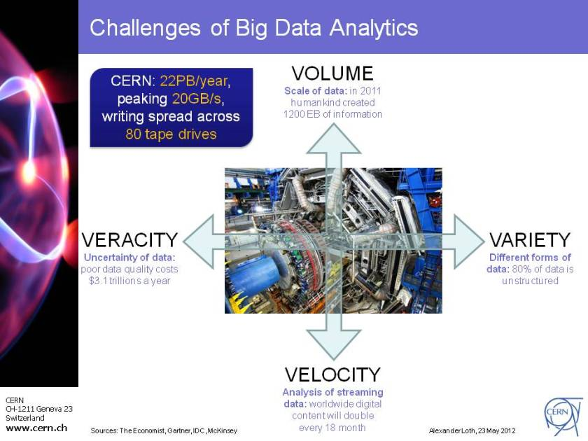 Challenges of Big Data Analytics: volume, variety, velocity and veracity