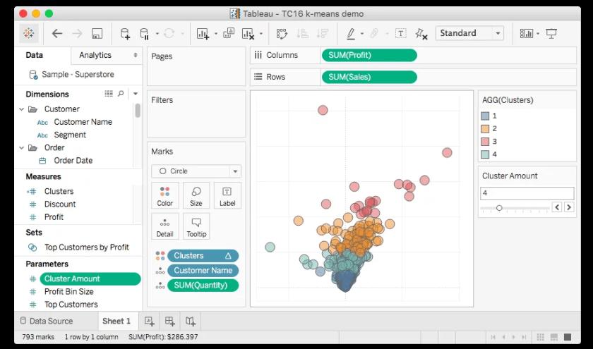 Tableau 10 showing k-means clustering