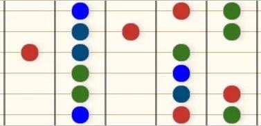 Desenho diagrama diatonica menor forma de E