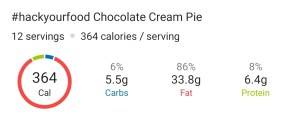 Nutrition - Keto Chocolate Cream Pie
