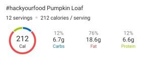 Nutrition Facts - Keto Pumpkin Loaf