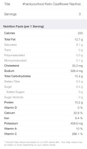 Nutrition Facts - Keto Cauliflower Nachos