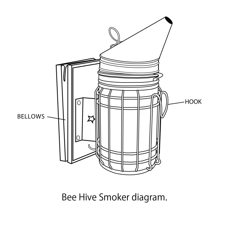 6pcs Beekeeping Tools Kit Bee Hive Smoker Bee Keeping