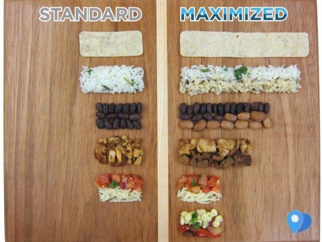 maximize size of chipotle burrito