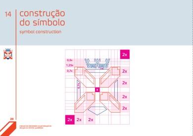 Construção do Símbolo