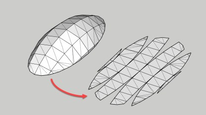 Unwrapping and flattening a shell in segments