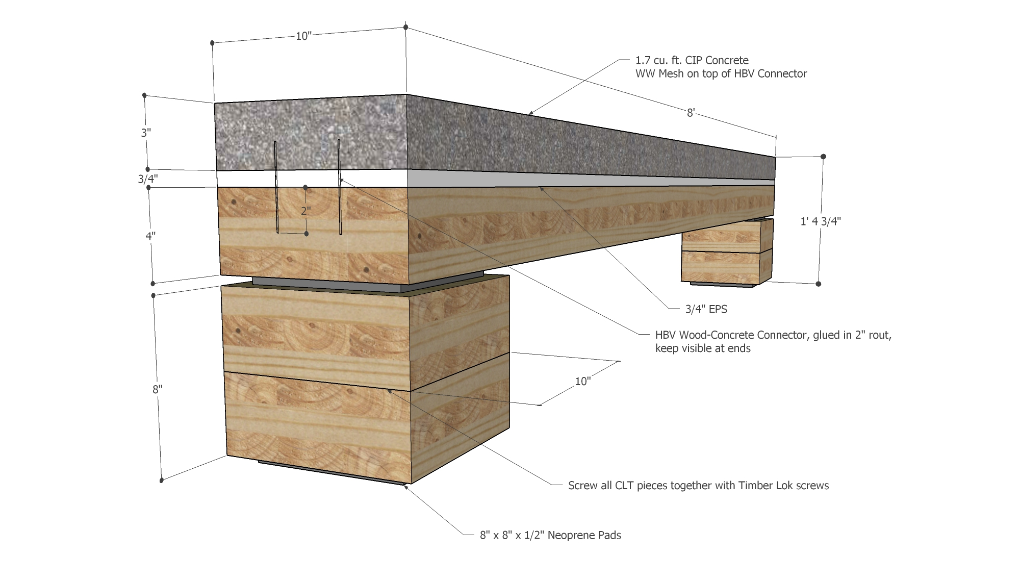 Building A Wood Concrete Composite Bench With Clts By As