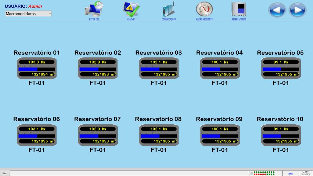 SCADA Macromedidores-1024x576