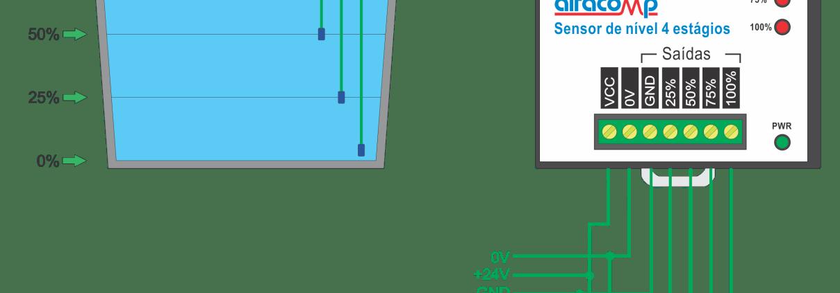 ID3018 – Sensor de nível 4 estágios