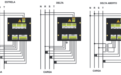 Multimedidor de grandezas elétricas