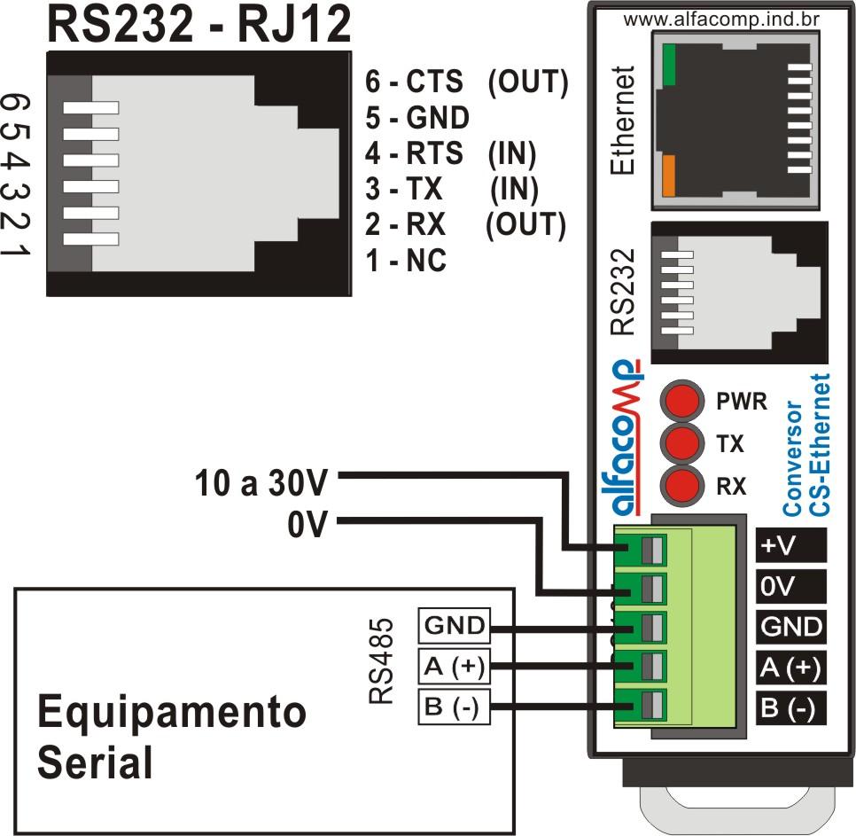 Como converter Ethernet para RS232 e RS485