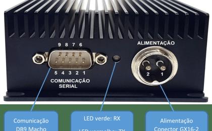 Rádio modem XZ-DT25 conexões