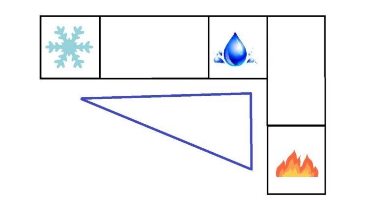 """Jak zaprojektować Kuchnię? - Układ kuchenny w kształcie litery """"L"""""""