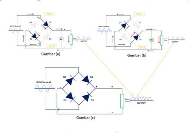 prinsip kerja dioda bridge