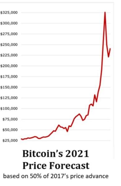 Que son las Criptomononedas. Bitcoin Negocios cada semana #24