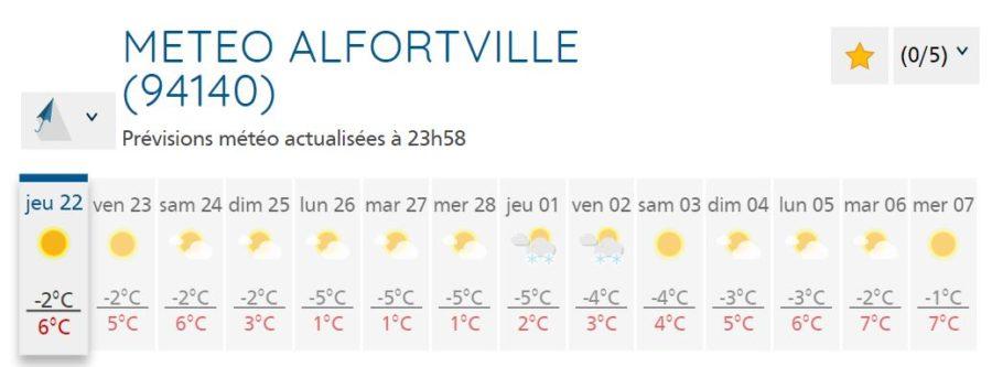Météo Alfortville vague de froid février 2018