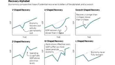 Photo of Economía se verá más afectada en tercer trimestre del año, estiman