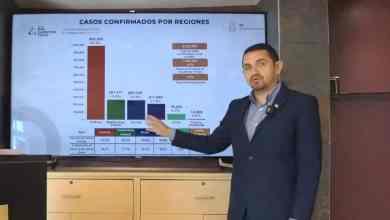 aumentan-casos-activos-de-covid-19-en-municipios