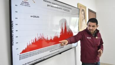 Baja-California-busca-llegar-al-80-de-vacunacion-contra-covid