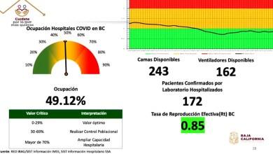 Vacunados-con-Pfizer-representan-cifra-más-alta-de-hospitalizados