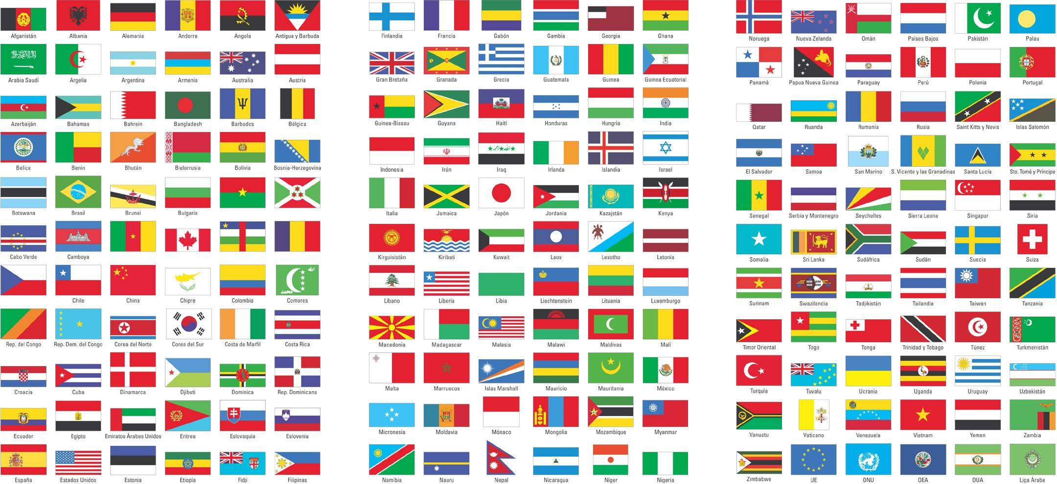 Paises Y Nacionalidades En Espanol