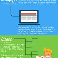 2 Herramientas gratuitas para presentar proyectos web. #Infografía