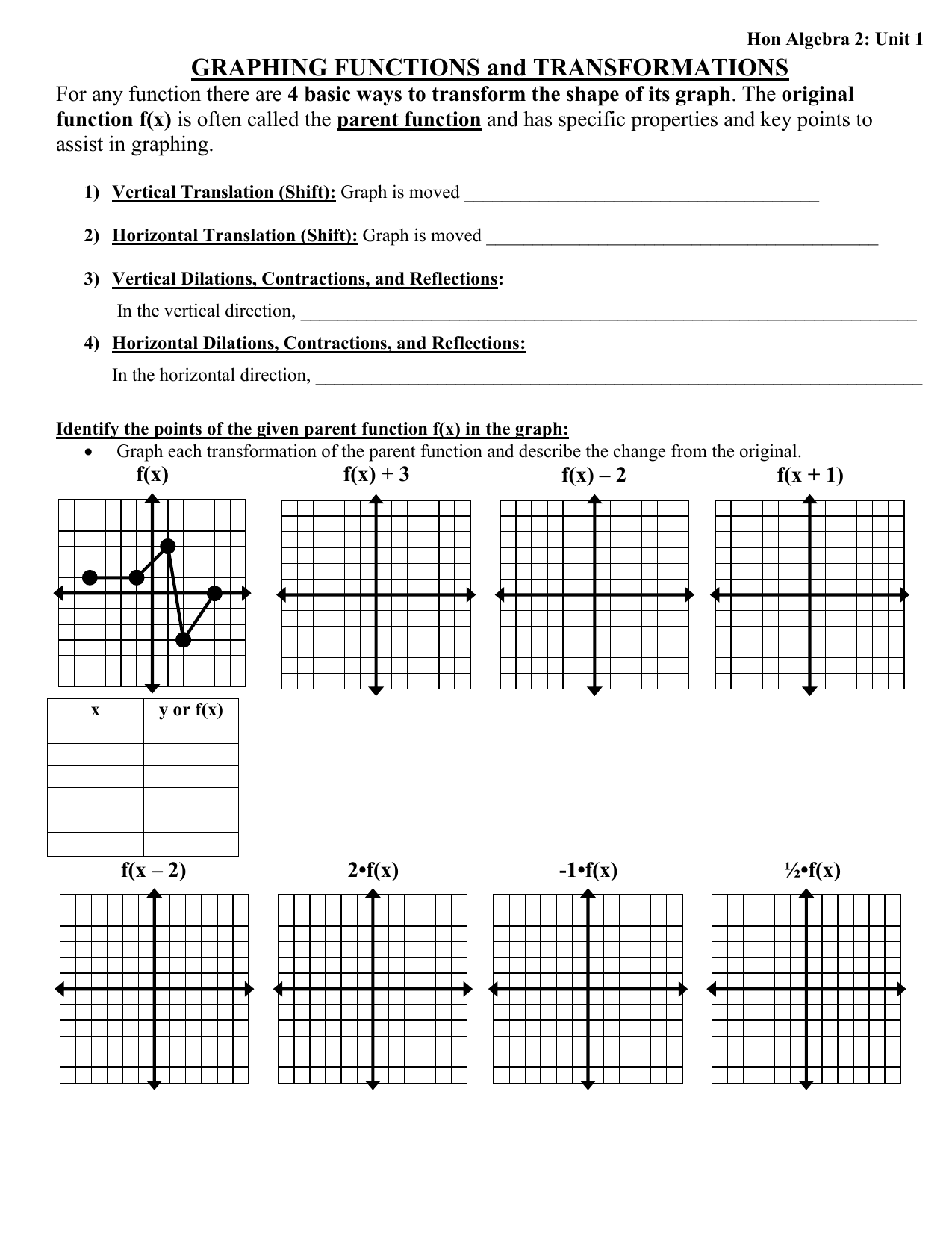 Transformations Of Functions Worksheet Answers Algebra 2