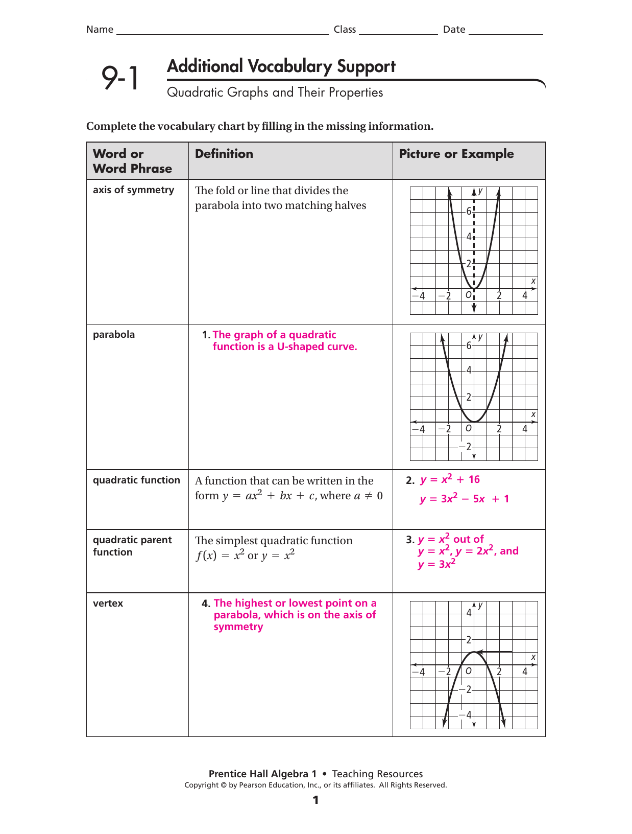 Graphing Quadratic Functions Worksheet Answer Key Algebra