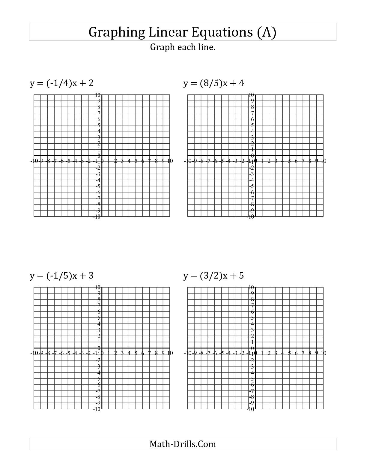 The Graph A Linear Equation In Slope Intercept Form A