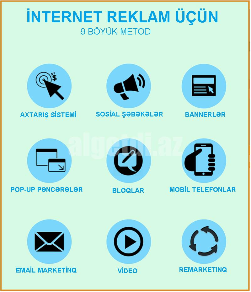 FOR INTERNET ADVERTISING