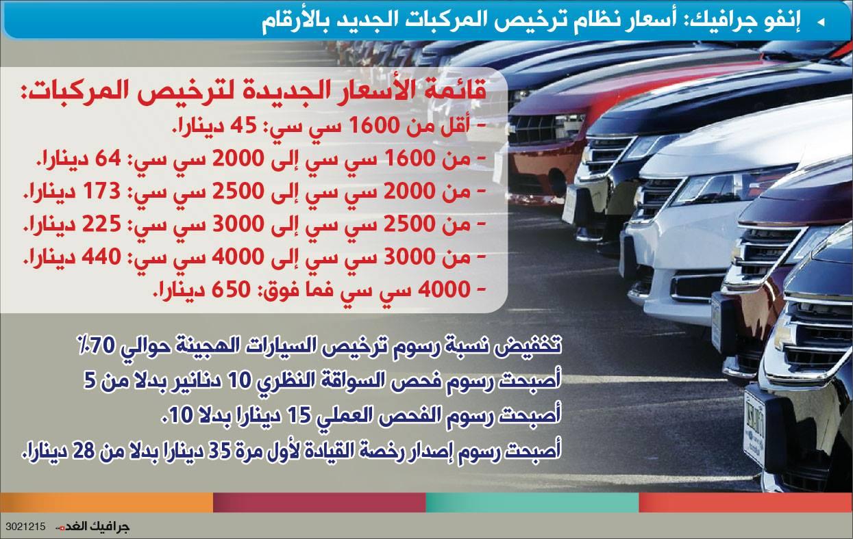 الكفاوين نظام الترخيص الجديد خفض رسوم 67 من المركبات Alghad