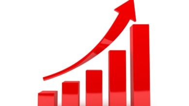 Photo of مؤشر ثقة المستثمر يرتفع إلى 144 نقطة