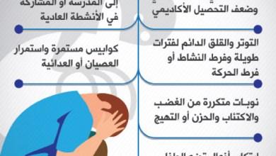 """Photo of الوعيد والترهيب.. أسلوبان يستسهلهما الآباء و""""يدمران"""" نفسية الأبناء"""