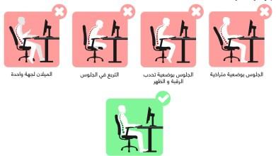 الجلوس