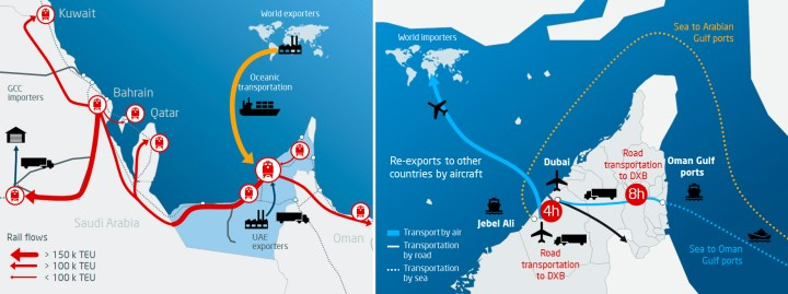Foreseeable GCC railway main flows based on a UAE current predominant inbound position. Combined air-sea cargo in UAE – Dubai case scheme