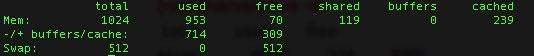 Cómo crear memoria SWAP Linux en servidores con OpenVZ