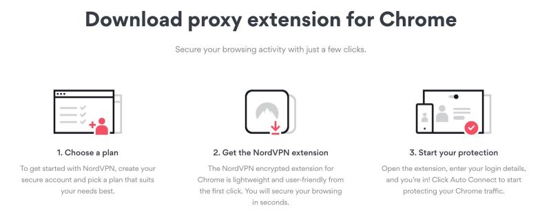proxy extension for Chrome
