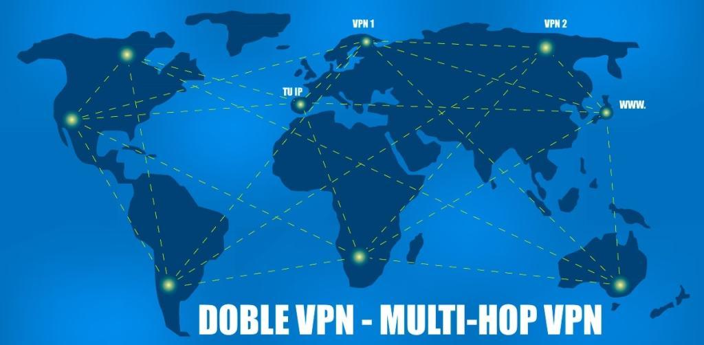 ¿Cuáles son las ventajas de usar un Doble VPN y para quién esta indicado?