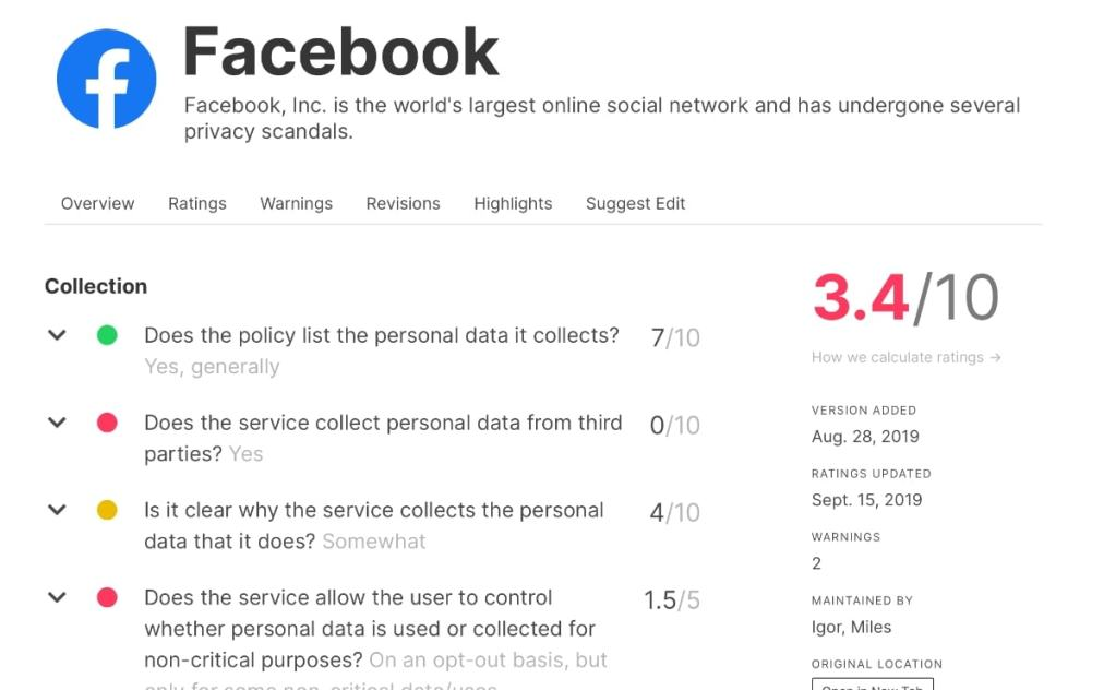 Facebook politica privacidad valoración